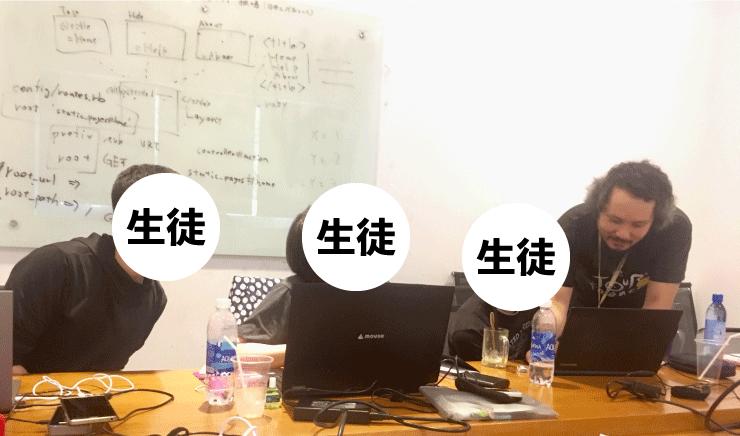 ベトナムIT留学のWEEKLY IT CAMPの授業は講師が丁寧にチェックしてくれるから安心