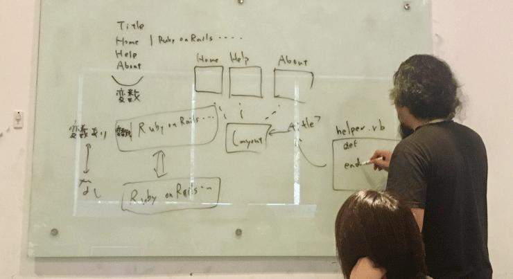 ベトナムIT留学のWEEKLY IT CAMPの授業は講師がホワイトボードで丁寧に解説