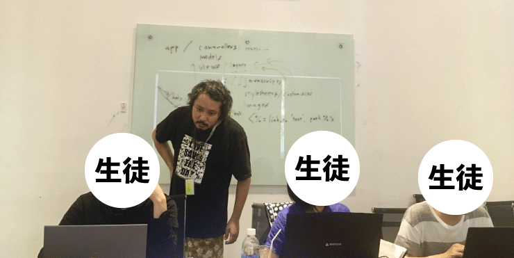 ベトナムIT留学のWEEKLY IT CAMPのプログラミングコースは一対一に近い環境