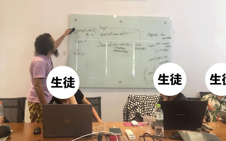 ベトナムIT留学のWEEKLY IT CAMPのプログラミングコースは説明が丁寧