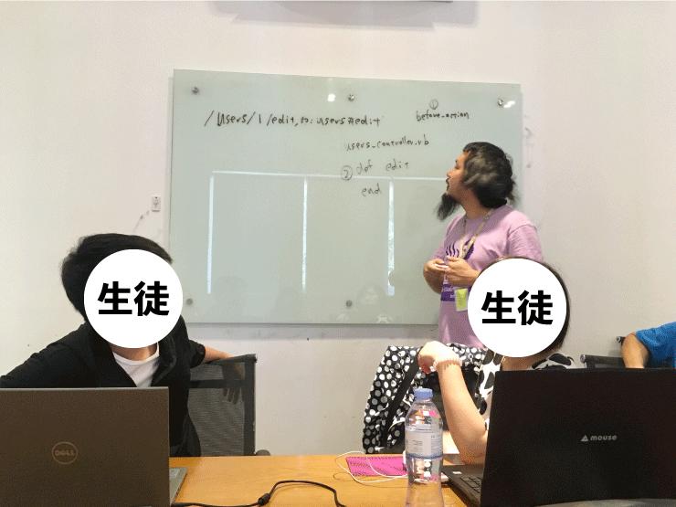 WEEKLY IT CAMPプログラミングの授業はホワイトボードでも解説する