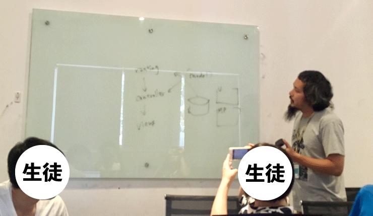 WEEKLY IT CAMPのプログラミングコースの最後の授業